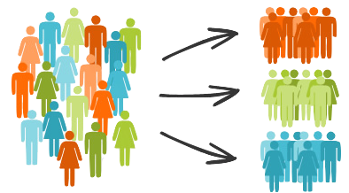 marketing customer segmentation Customer segmentation is the practice of dividing a customer base into groups of individuals that are similar in specific ways relevant to marketing, such as age, gender, interests and spending habits.